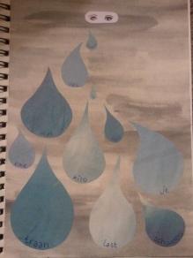 Tears drop teardrops